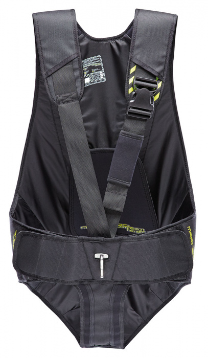 NTS Competition Harness