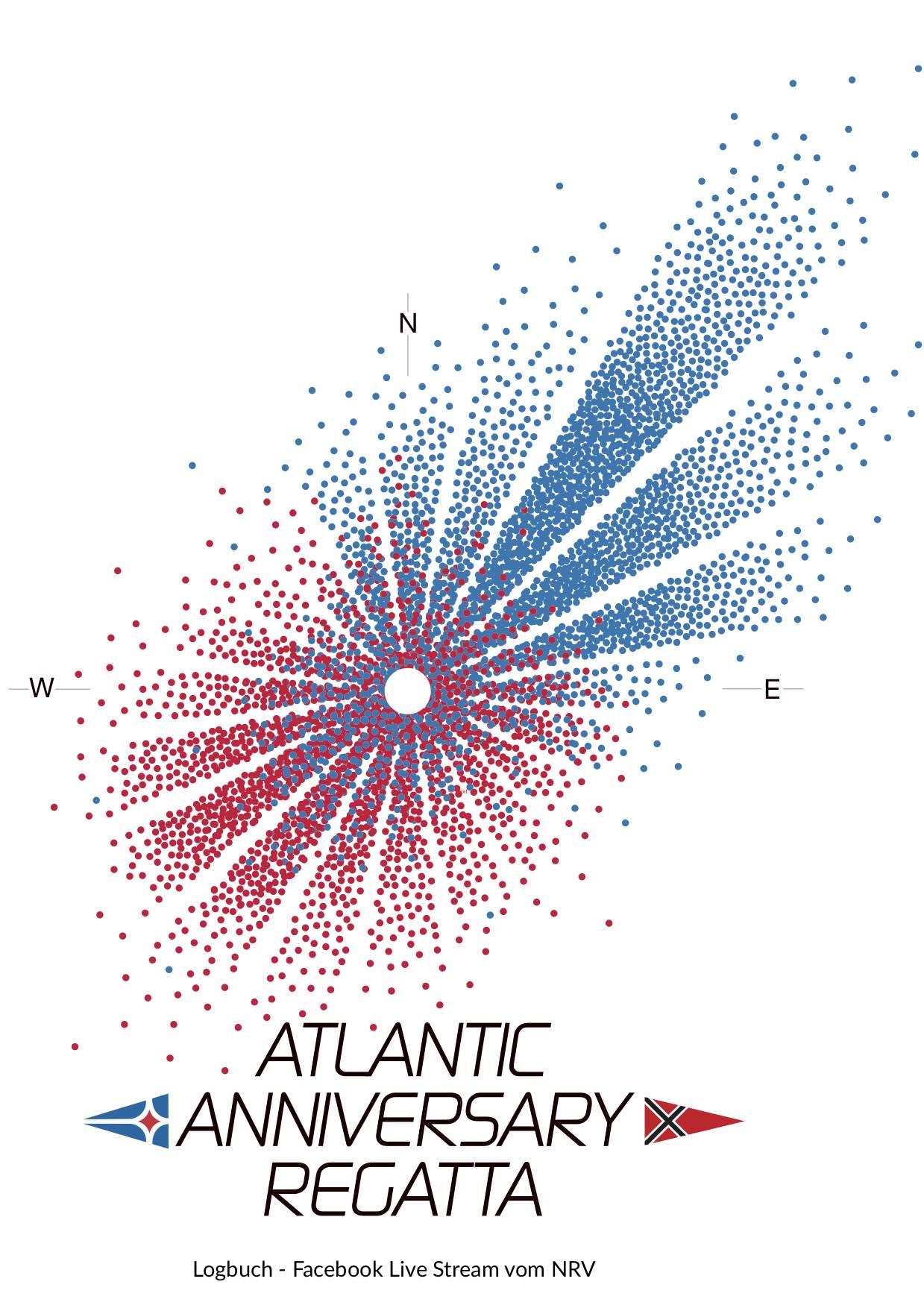 Atlantic Anniversary Regatta (AAR) Logbuch